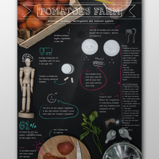 UAE Produce Infographics
